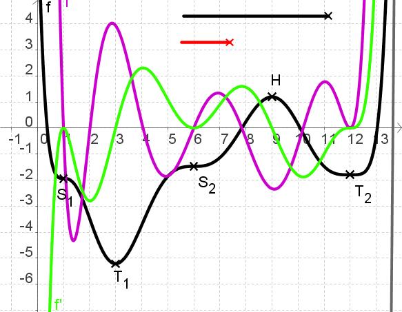 Mathematik-Projekte - Tilps Page