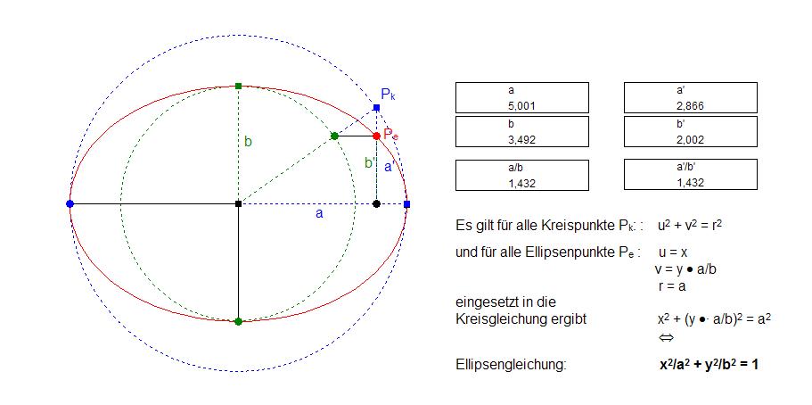 09 >> Mathematik-AG 08/09 am GBG Winnenden I 1